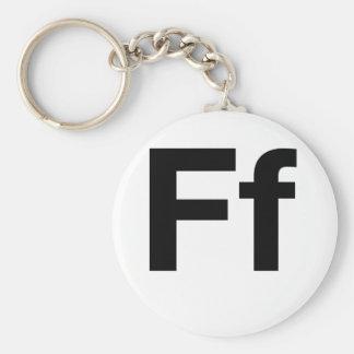 FF Helvética Llaveros