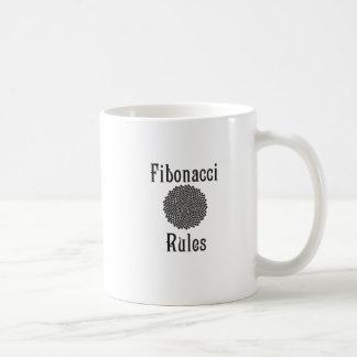 Fibonacci landlord classic white coffee mug