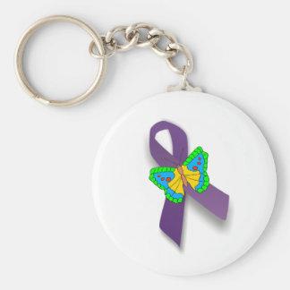 Fibro Ribbon Keychain