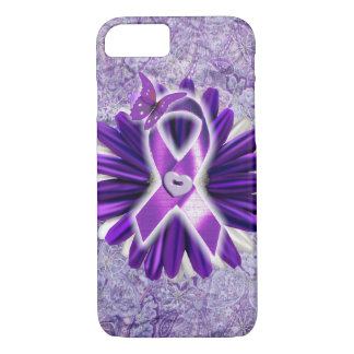 Fibromyalgia Awareness Case