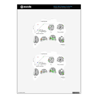 Fibromyalgia is real. fMRI proof Xbox 360 Controller Decal