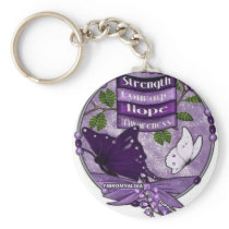 Fibromyalgia key ring