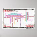 Fibromyalgia Symptoms poster
