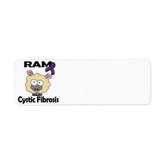 Fibrosis quística de RAM Etiquetas De Remite