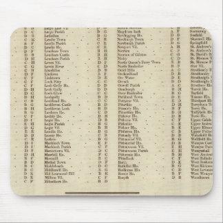 Fife del índice, Kinross, condados de Angus Alfombrilla De Raton