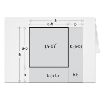 fig3 squared theorem of mathematical algebra card
