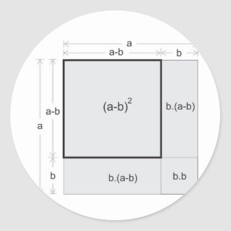 fig3 squared theorem of mathematical algebra classic round sticker
