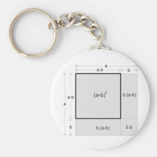 fig3 squared theorem of mathematical algebra keychains