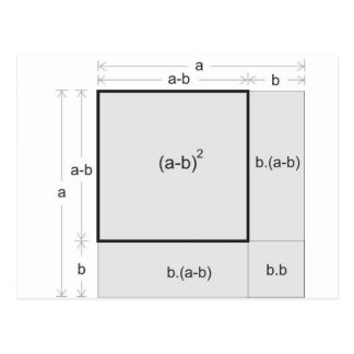 fig3 squared theorem of mathematical algebra postcards