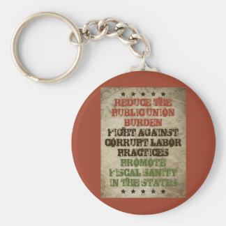 Fight Corrupt Labor Keychain