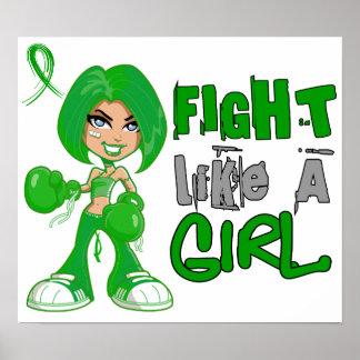 Fight Like a Girl 42.8 Traumatic Brain Injury TBI Poster