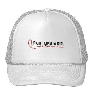 Fight Like A Girl 6.3 Head And Neck Cancer Mesh Hat