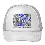 Fight Like A Girl CFS 23.3 Hat