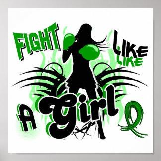 Fight Like A Girl Kidney Disease 35.8 Print