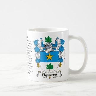 Figueroa, the Origin, the Meaning and the Crest Mu Coffee Mug