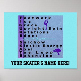 Figura conocida de encargo poster del patinador