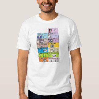 Figuras de la camisa del discurso
