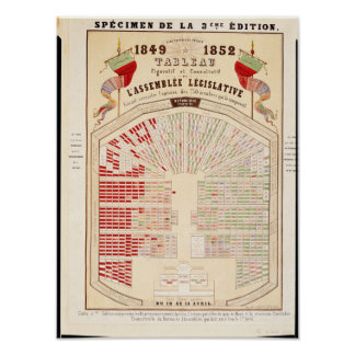 Figurative and consultative table poster