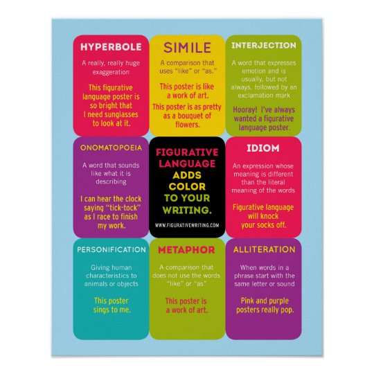 figurative language infographic poster zazzle com