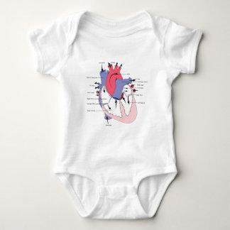 Figure 2. Normal Heart Function.jpg Baby Bodysuit