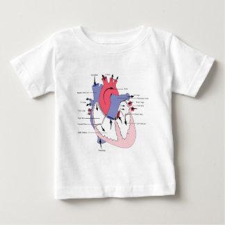 Figure 2. Normal Heart Function.jpg Shirt