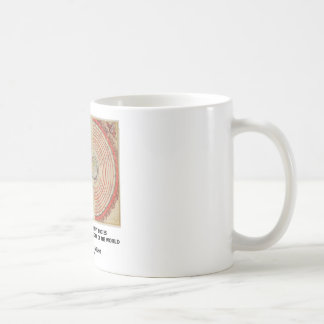 Figure Of The Heavenly Bodies (Ptolemaic World) Mug