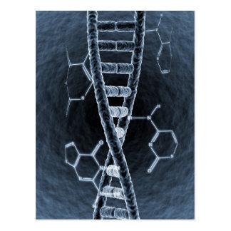 Filamento de la DNA Postal