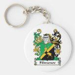 Filimonov Family Crest Key Chains