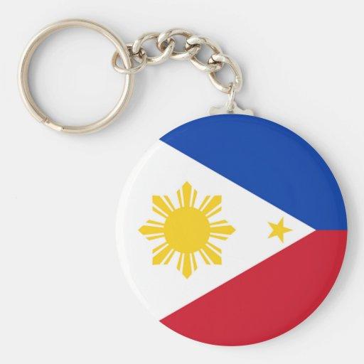 Filipinas señalan el MUSEO por medio de una bander Llavero Redondo Tipo Pin