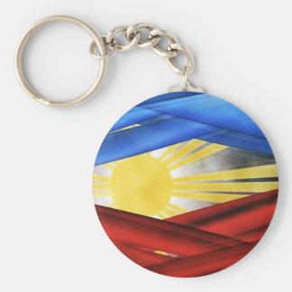 filipinos_colors-2560x1600 basic round button keychain