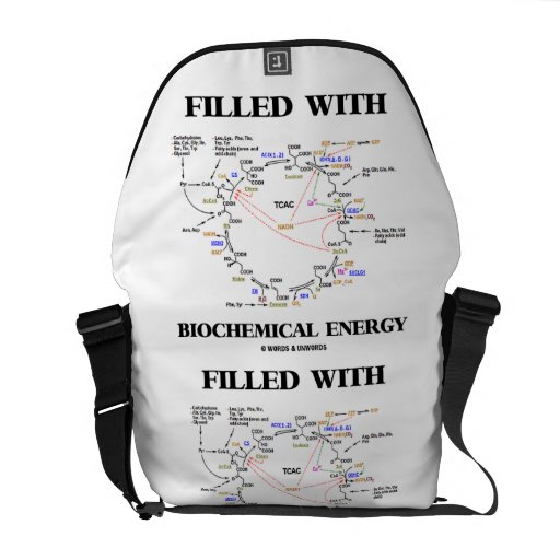 Filled With Biochemical Energy (Krebs Cycle) Messenger Bag
