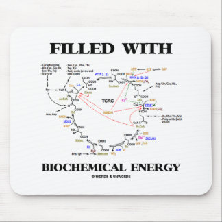 Filled With Biochemical Energy (Krebs Cycle) Mouse Pad