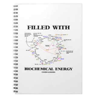 Filled With Biochemical Energy (Krebs Cycle) Notebook