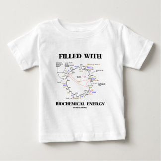 Filled With Biochemical Energy (Krebs Cycle) Tee Shirts