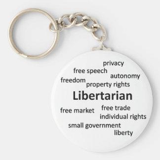 Filosofía y valores libertarios llavero