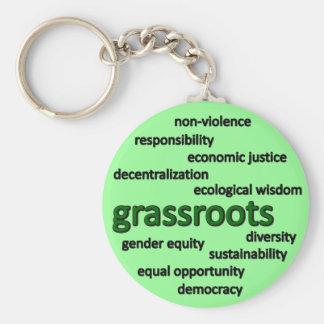 Filosofía y valores verdes llaveros personalizados