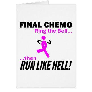 Final Chemo Run Like Hell - Breast Cancer Card
