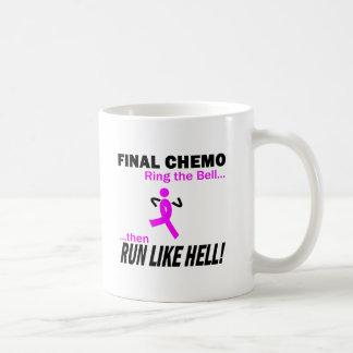 Final Chemo Run Like Hell - Breast Cancer Mugs
