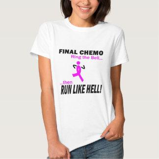Final Chemo Run Like Hell - Breast Cancer Shirt