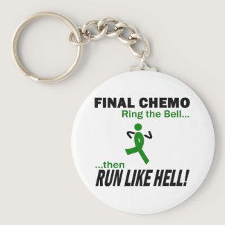 Final Chemo Run Like Hell - Kidney Cancer Keychain