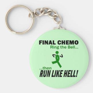 Final Chemo Run Like Hell - Liver Cancer Keychain