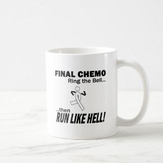 Final Chemo Run Like Hell - Lung Cancer Coffee Mug