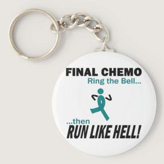 Final Chemo Run Like Hell - Ovarian Cancer Keychain