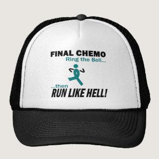 Final Chemo Run Like Hell - Uterine Cancer Trucker Hat