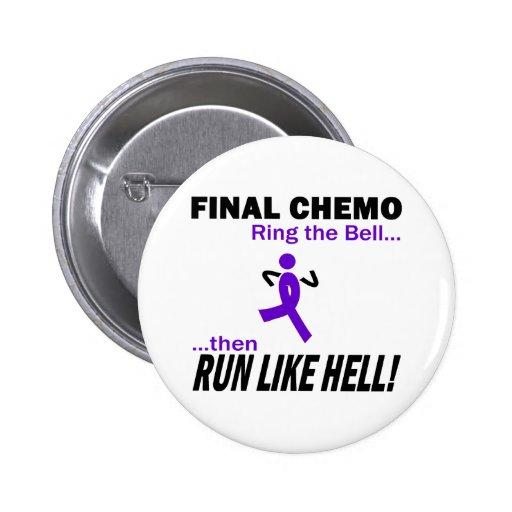 Final Chemo Run Like Hell - Violet Ribbon Pinback Buttons