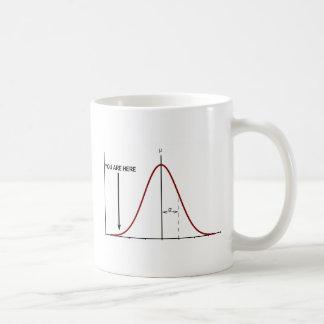 Final incorrecto del insulto de las estadísticas taza de café
