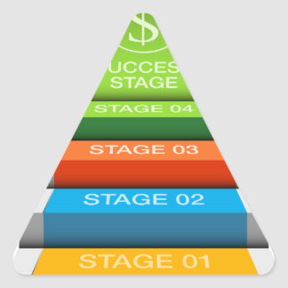 Financial Growth Stages Stair Step Chart Triangle Sticker