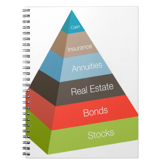 Financial Investment Pyramid Chart Spiral Note Book