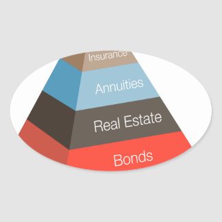 Financial Investment Pyramid Chart Oval Sticker