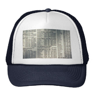 Financial news page trucker hat